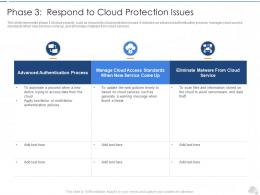 Phase 3 Respond To Cloud Protection Issues Cloud Security IT Ppt Professional