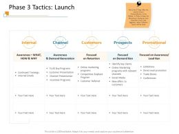 Phase 3 Tactics Launch Identify Ppt Powerpoint Presentation Show Backgrounds