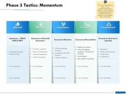 Phase 3 Tactics Momentum Gen Ppt Powerpoint Presentation Slide
