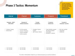 Phase 3 Tactics Momentum Internal Emails Ppt Powerpoint Presentation Portfolio Example