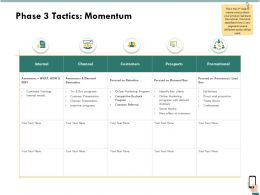 Phase 3 Tactics Momentum Internal Ppt Powerpoint Presentation File Format