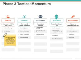 Phase 3 Tactics Momentum Powerpoint Slide