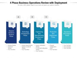 Phase Business Operations Review With Deployment