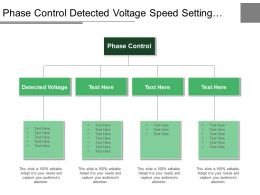 Phase Control Detected Voltage Speed Setting Comparison Amplifier