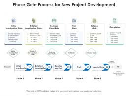 Phase Gate Process For New Project Development