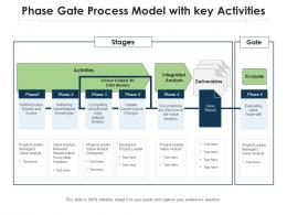 Phase Gate Process Model With Key Activities