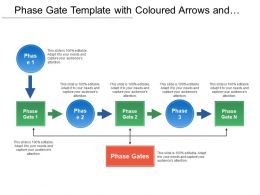 Phase Gate Template With Coloured Arrows And Boxes