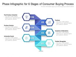 Phase Infographic For 6 Stages Of Consumer Buying Process