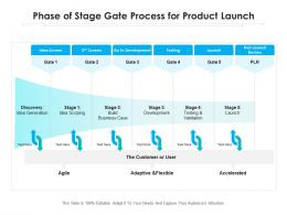 Phase Of Stage Gate Process For Product Launch