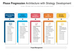Phase Progression Architecture With Strategy Development