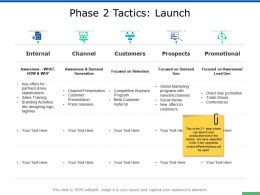 Phase Tactics Launch Retention Ppt Powerpoint Presentation Slides Icon
