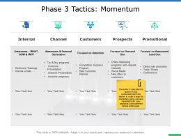 Phase Tactics Momentum Prospects Ppt Powerpoint Presentation Show Vector