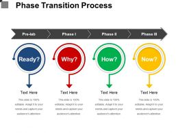 Phase Transition Process