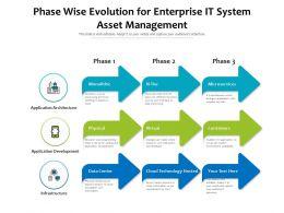 Phase Wise Evolution For Enterprise It System Asset Management