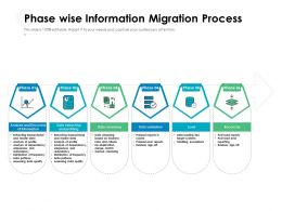 Phase Wise Information Migration Process