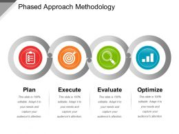 Phased Approach Methodology Powerpoint Images