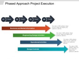 Phased Approach Project Execution Powerpoint Presentation
