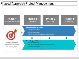 Phased Approach Project Management Powerpoint Shapes