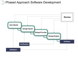Phased Approach Software Development Powerpoint Show