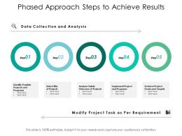 Phased Approach Steps To Achieve Results