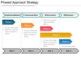 Phased Approach Strategy Powerpoint Slide