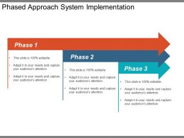 Phased Approach System Implementation Powerpoint Slide Deck