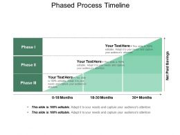 Phased Process Timeline Powerpoint Slide Rules