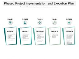 Phased Project Implementation And Execution Plan