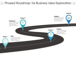 Phased Roadmap For Business Idea Exploration