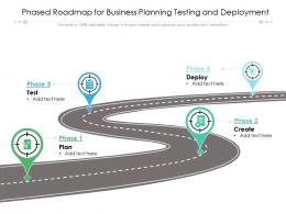 Phased Roadmap For Business Planning Testing And Deployment