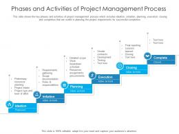Phases And Activities Of Project Management Process