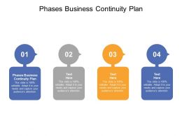 Phases Business Continuity Plan Ppt Powerpoint Presentation File Inspiration Cpb