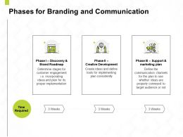 Phases For Branding And Communication Ppt Powerpoint Presentation Portfolio Examples