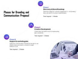 Phases For Branding And Communication Proposal Ppt Powerpoint Guide