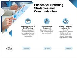 Phases For Branding Strategies And Communication Ppt Powerpoint Presentation