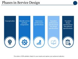 Phases In Service Design Ppt Powerpoint Presentation Model Mockup