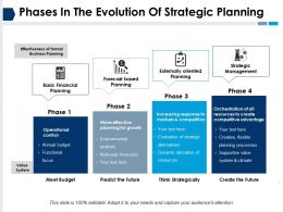 Phases In The Evolution Of Strategic Planning Ppt Ideas Structure