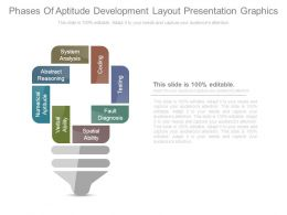 Phases Of Aptitude Development Layout Presentation Graphics