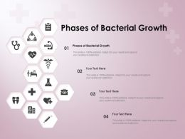 Phases Of Bacterial Growth Ppt Powerpoint Presentation Ideas Show
