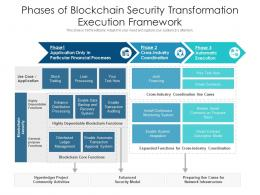 Phases Of Blockchain Security Transformation Execution Framework