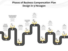 Phases Of Business Compensation Plan Design In 9 Hexagon