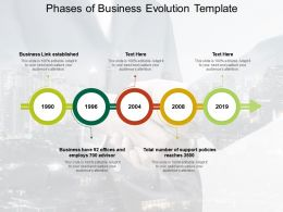 Phases Of Business Evolution Template