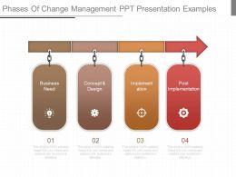 phases_of_change_management_ppt_presentation_examples_Slide01