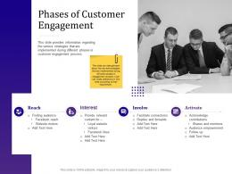 Phases Of Customer Engagement Empowered Customer Engagement Ppt Powerpoint Guidelines