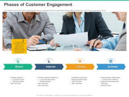 Phases Of Customer Engagement Interest Ppt Powerpoint Presentation Samples