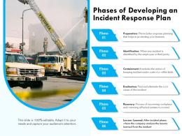Phases Of Developing An Incident Response Plan