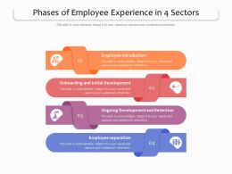 Phases Of Employee Experience In 4 Sectors