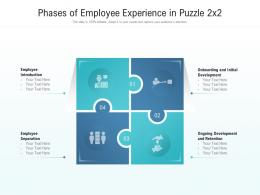 Phases Of Employee Experience In Puzzle 2x2