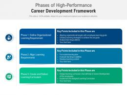 Phases Of High Performance Career Development Framework