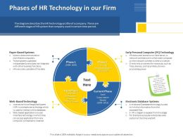 Phases Of HR Technology In Our Firm Clients Rely Ppt Powerpoint Presentation Show Guide